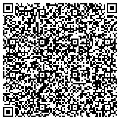 QR-код с контактной информацией организации НПП Редуктор-комплект, ООО