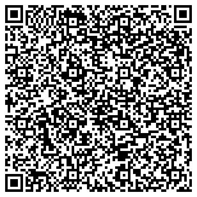 QR-код с контактной информацией организации Столярная мануфактура Горавского, ООО
