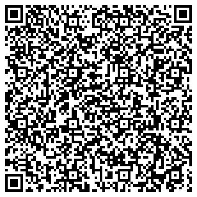 QR-код с контактной информацией организации Буд-Свит, ЧП (Проминь, КТВП)