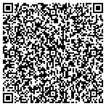 QR-код с контактной информацией организации НІКА-Добробут, ООО