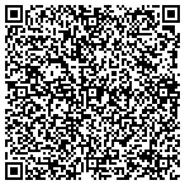 QR-код с контактной информацией организации Шуба С. А., СПД