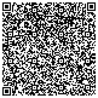 QR-код с контактной информацией организации Имлитекс Холдинг, ООО (Imlitex Holdings представительство в Украине)