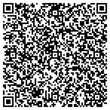QR-код с контактной информацией организации Термодоска, ЧП