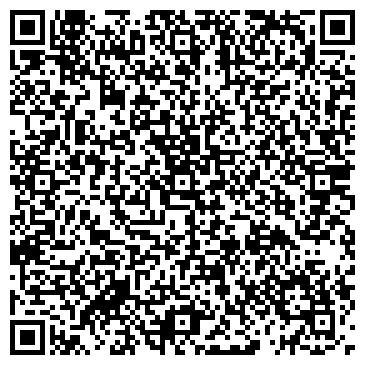 QR-код с контактной информацией организации Панат, ЧП