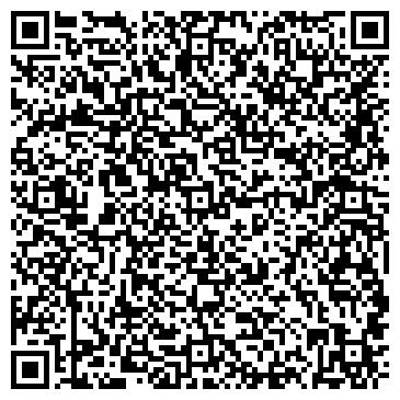 QR-код с контактной информацией организации Группа компаний Укрлес, ООО