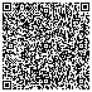 QR-код с контактной информацией организации Будсервис, ООО