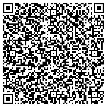 QR-код с контактной информацией организации Шарабарин Д.В., ИП Столярный Цех