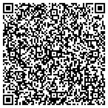 QR-код с контактной информацией организации Вторма, СПД