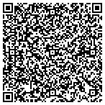 QR-код с контактной информацией организации Харьковвторсырье, ЧП
