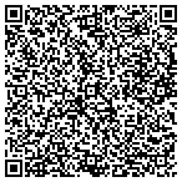 QR-код с контактной информацией организации Poleplast, СПД