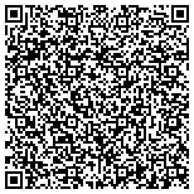 QR-код с контактной информацией организации Светловодский завод Луч, ЧАО