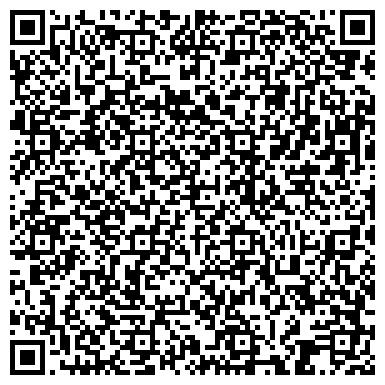 QR-код с контактной информацией организации ТЕХНОЭКСПРЕСС
