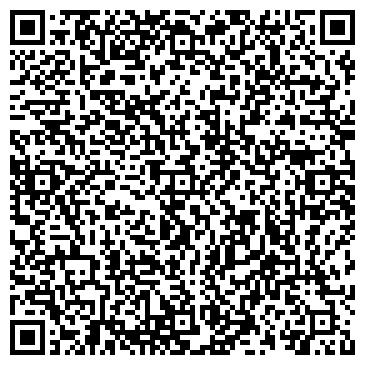 QR-код с контактной информацией организации Романенко А.Ю., ЧП