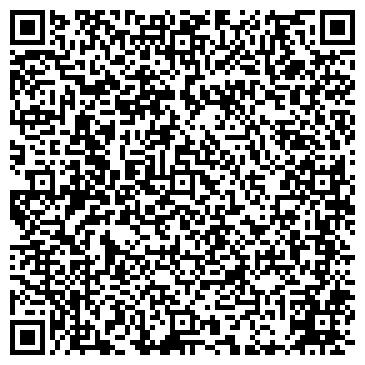 QR-код с контактной информацией организации Полимер ПКФ, ЧП