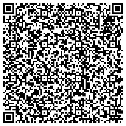 QR-код с контактной информацией организации NordEcoConsult (НордЭкоКонсалт), ТОО