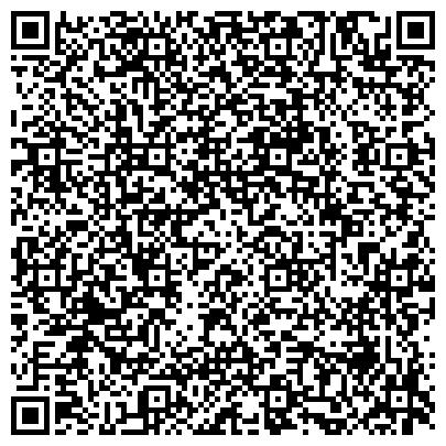 QR-код с контактной информацией организации Пневмоинструмент, ручной инструмент, промышленное оборудование