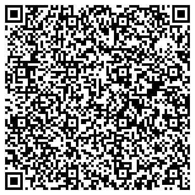QR-код с контактной информацией организации Общество с ограниченной ответственностью ООО Станкоиндустрия