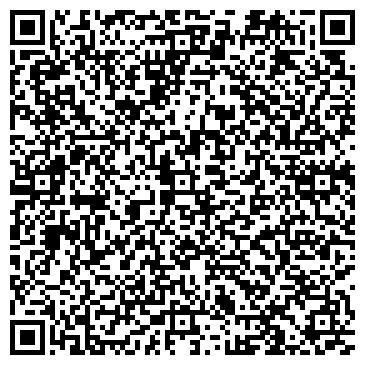 QR-код с контактной информацией организации Частное акционерное общество ЗАО НПЦ «Белсистемтехнологии»