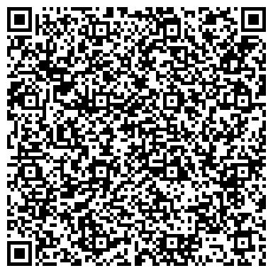 QR-код с контактной информацией организации Общество с ограниченной ответственностью Полтавский завод порошковой металлургии