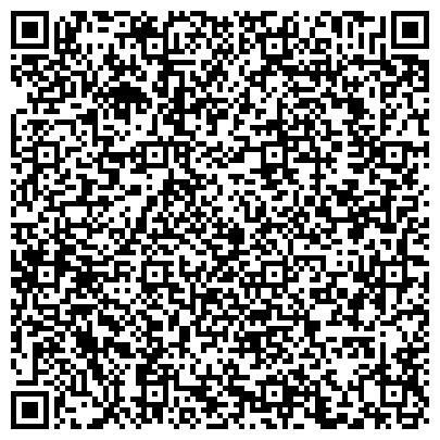 QR-код с контактной информацией организации Субъект предпринимательской деятельности Ремонт, перетяжка, изготовление мягкой мебели