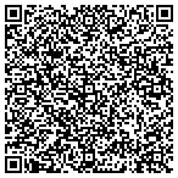QR-код с контактной информацией организации Изобуд, Группа компаний