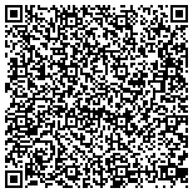 QR-код с контактной информацией организации Открытое акционерное общество «ПромЛинкс»