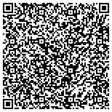 QR-код с контактной информацией организации Серпуховский центр занятости населения, ГКУ