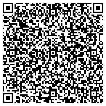 QR-код с контактной информацией организации ООО НПКФ БУДМЕТИНВЕСТ