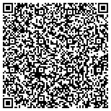 """QR-код с контактной информацией организации Общество с ограниченной ответственностью ООО НПП """"Электропромремонт"""""""