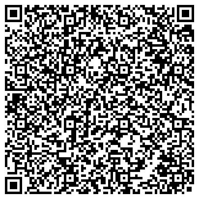 QR-код с контактной информацией организации ООО НАУЧНО-ПРОИЗВОДСТВЕННОЕ ПРЕДПРИЯТИЕ «УКРПРОМСОЯ»