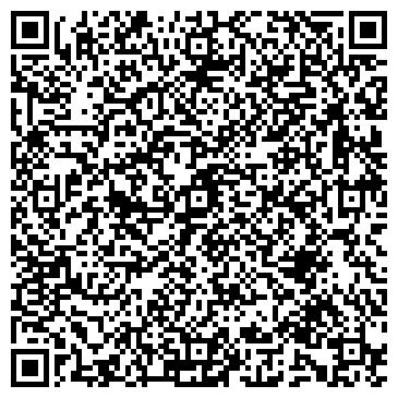 QR-код с контактной информацией организации Частное предприятие ЧП «Промгазэнерго»