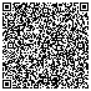 QR-код с контактной информацией организации Луганская Артель ворот, ЧП