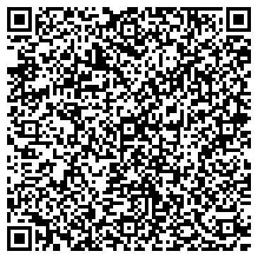 QR-код с контактной информацией организации Металлоизделия Херсон, ЧП