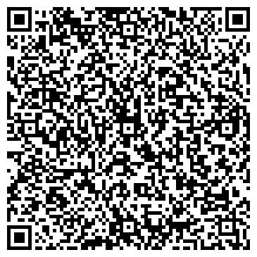 QR-код с контактной информацией организации Техно Ресурс и К, ЧП