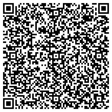 QR-код с контактной информацией организации Общество с ограниченной ответственностью Индастриал Технолоджис