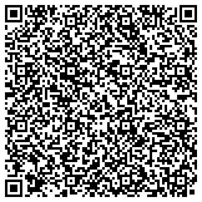 QR-код с контактной информацией организации ПАО Сумский завод Энергомаш (переименован с Верстатотехмаш, ОАО)
