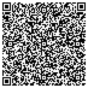 QR-код с контактной информацией организации Техноремпромстройсервис, Альянс, ЧП