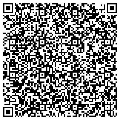QR-код с контактной информацией организации Рамет, ЧП