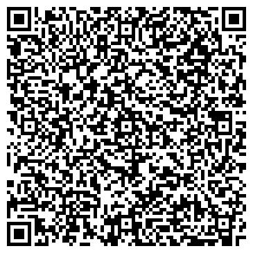 QR-код с контактной информацией организации Порошковая покраска, СПД