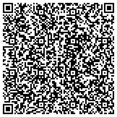 QR-код с контактной информацией организации Термоиндустрия, ЧП (Корпорация)