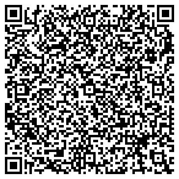 QR-код с контактной информацией организации УкрПромСоя, ООО НПП