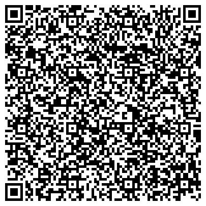 QR-код с контактной информацией организации Унитех, ООО Производство алюминиевого профиля в Украине
