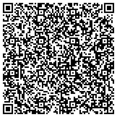 QR-код с контактной информацией организации Металлобаза на Вишенке, СПД (Наук В. Е.)