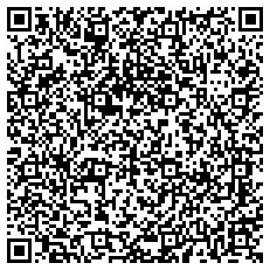 QR-код с контактной информацией организации Слобожанская строительная компания, ООО