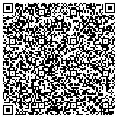 QR-код с контактной информацией организации Термаш, ООО
