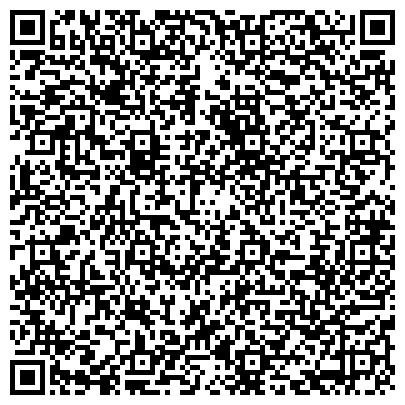 QR-код с контактной информацией организации Металлоцетр СавВАТС (Филиал №1), ООО
