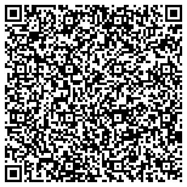 QR-код с контактной информацией организации Энерготехника (Промэнерго), ООО НПО