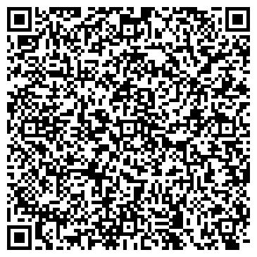 QR-код с контактной информацией организации Херсонресурсы, ЗАО ПМТО