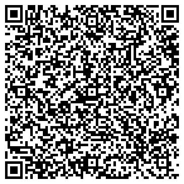 QR-код с контактной информацией организации Гофер, ООО
