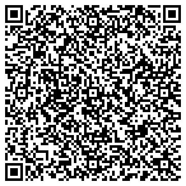 """QR-код с контактной информацией организации ООО """"Кировоградский ЗНО"""""""